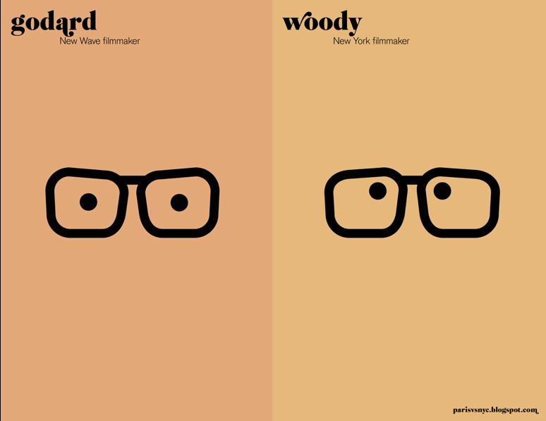 Godard:woody